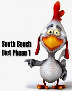 Chicken Showing South Beach Diet
