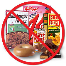 Types of Processed Foods